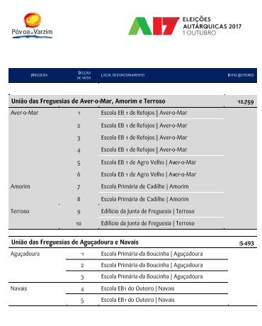 Lista das Assembleias e Mesas de Voto para Eleição dos Órgãos das Autarquias Locais 2017